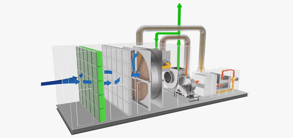 沸石转轮+催化燃烧